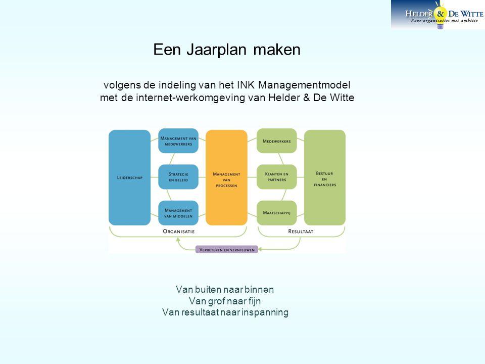 Van buiten naar binnen Van grof naar fijn Van resultaat naar inspanning Een Jaarplan maken volgens de indeling van het INK Managementmodel met de inte