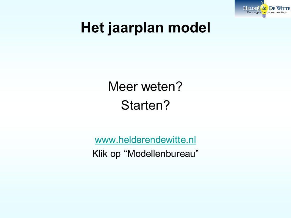 """Het jaarplan model Meer weten? Starten? www.helderendewitte.nl Klik op """"Modellenbureau"""""""