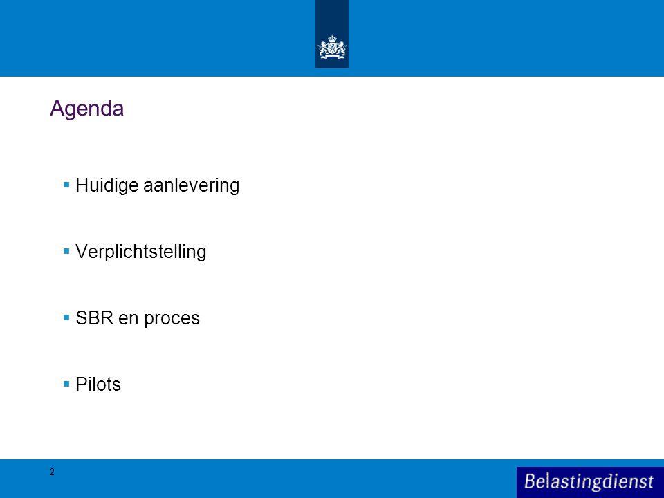 2 Agenda  Huidige aanlevering  Verplichtstelling  SBR en proces  Pilots