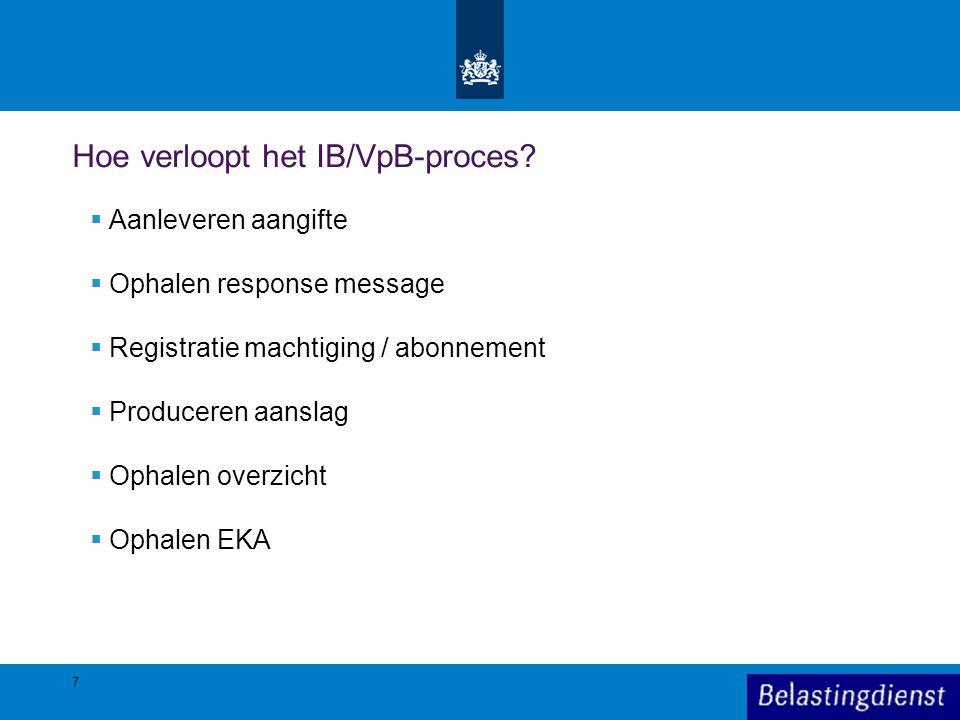 7 Hoe verloopt het IB/VpB-proces?  Aanleveren aangifte  Ophalen response message  Registratie machtiging / abonnement  Produceren aanslag  Ophale