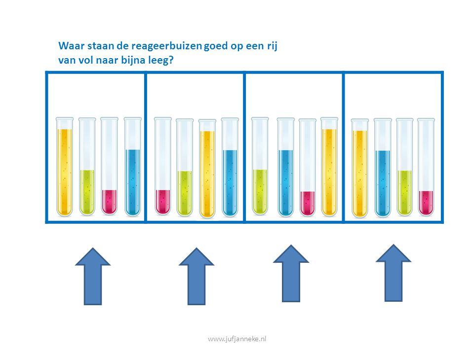 www.jufjanneke.nl Wat is het kleinste getal?