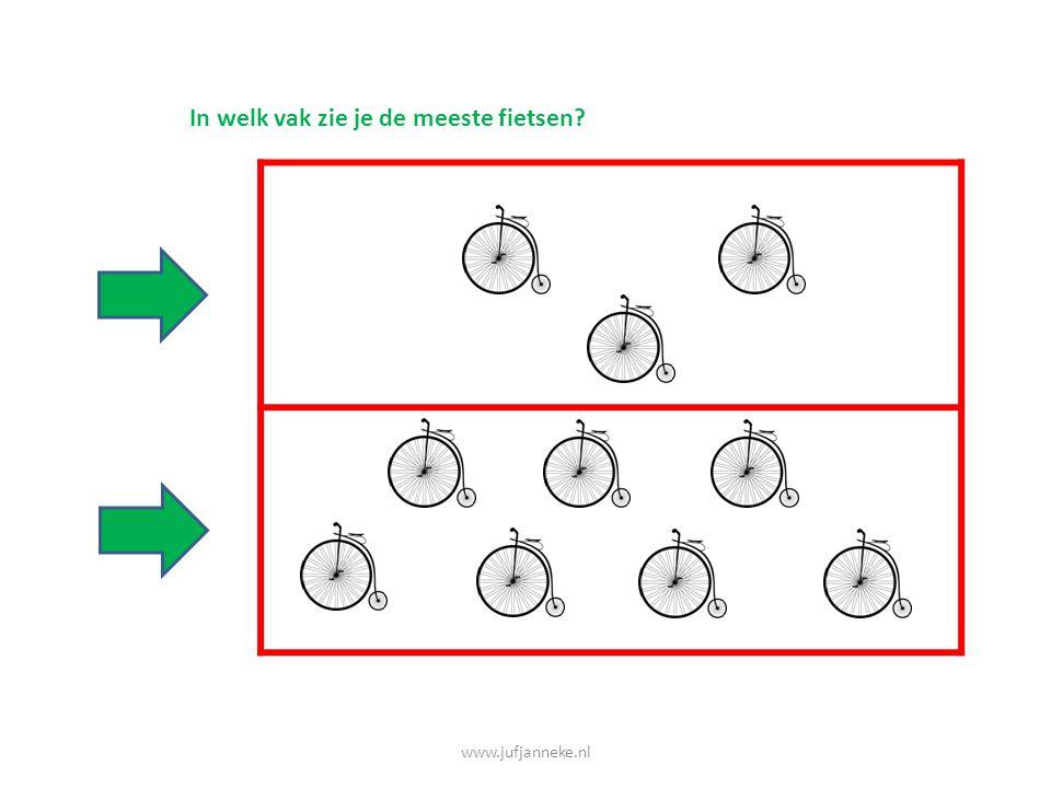 www.jufjanneke.nl Waar zie je het derde wiel? Waar zie je de eerste?