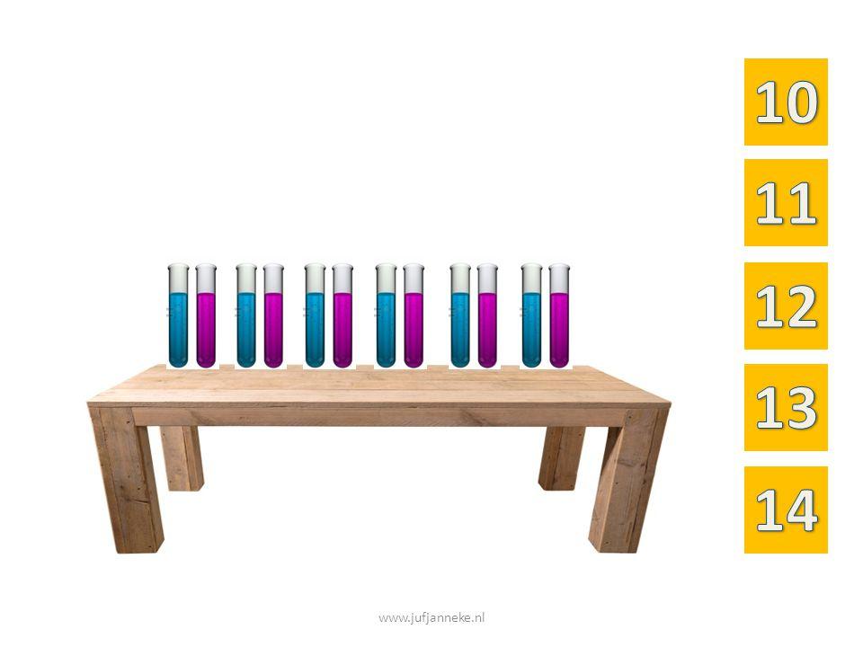 www.jufjanneke.nl In welke fles zit de meeste vloeistof?