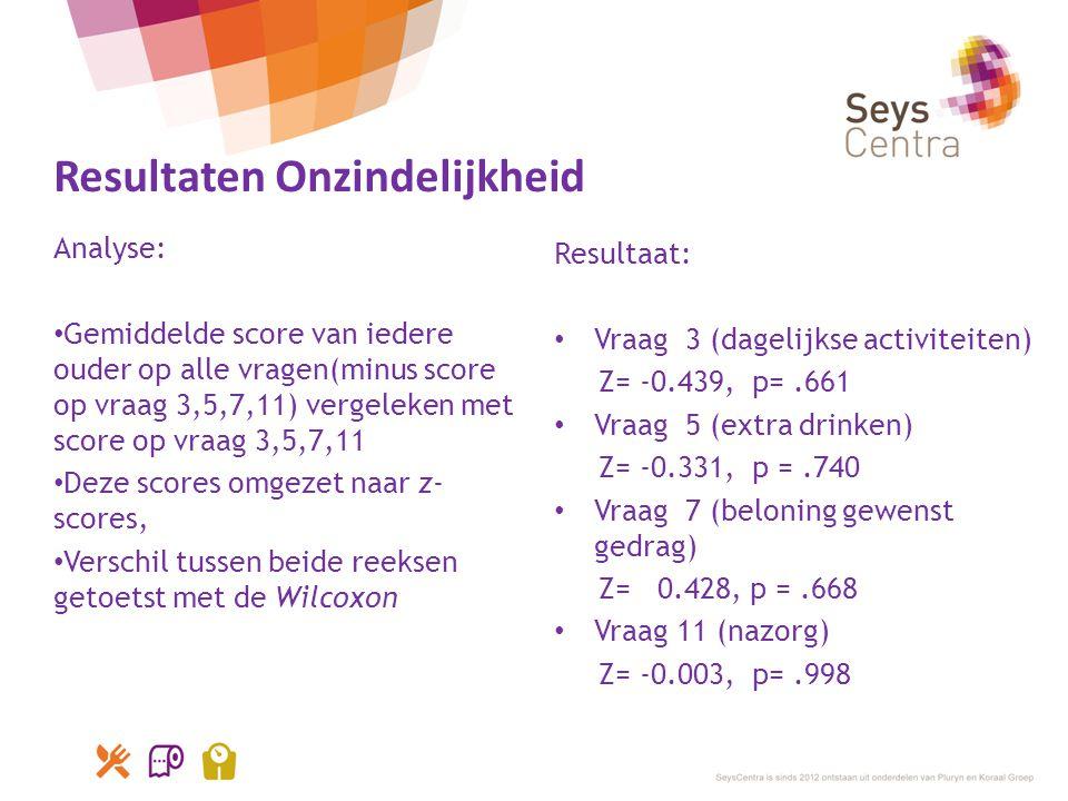 Resultaten Onzindelijkheid Analyse: • Gemiddelde score van iedere ouder op alle vragen(minus score op vraag 3,5,7,11) vergeleken met score op vraag 3,