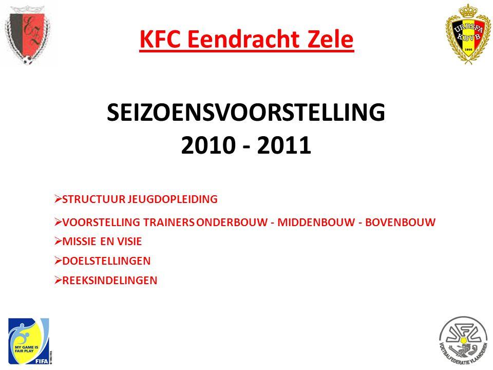 KFC Eendracht Zele SEIZOENSVOORSTELLING 2010 - 2011  STRUCTUUR JEUGDOPLEIDING  VOORSTELLING TRAINERS ONDERBOUW - MIDDENBOUW - BOVENBOUW  MISSIE EN