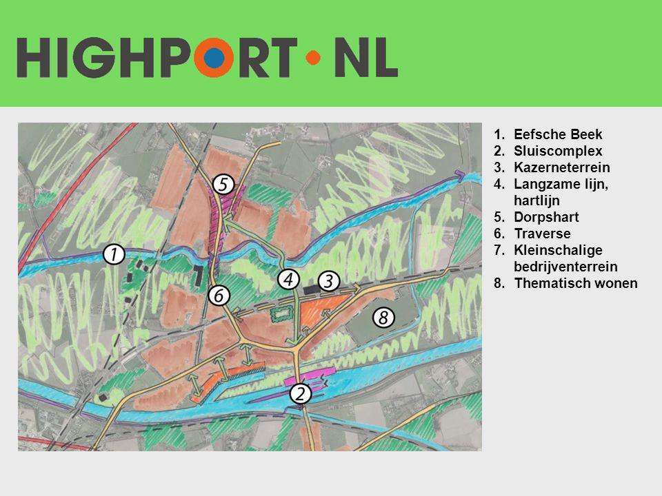 Route wordt belangrijk: -Verbinden functies -Recreatieve route door het dorp, naar het buitengebied.