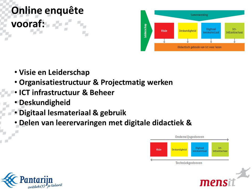 10 Online enquête vooraf: • Visie en Leiderschap • Organisatiestructuur & Projectmatig werken • ICT infrastructuur & Beheer • Deskundigheid • Digitaal