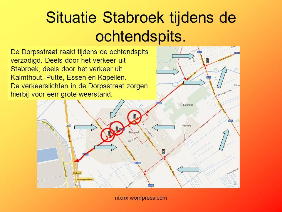 nixnx.wordpress.com Situatie Stabroek tijdens de ochtendspits. De Dorpsstraat raakt tijdens de ochtendspits verzadigd. Deels door het verkeer uit Stab