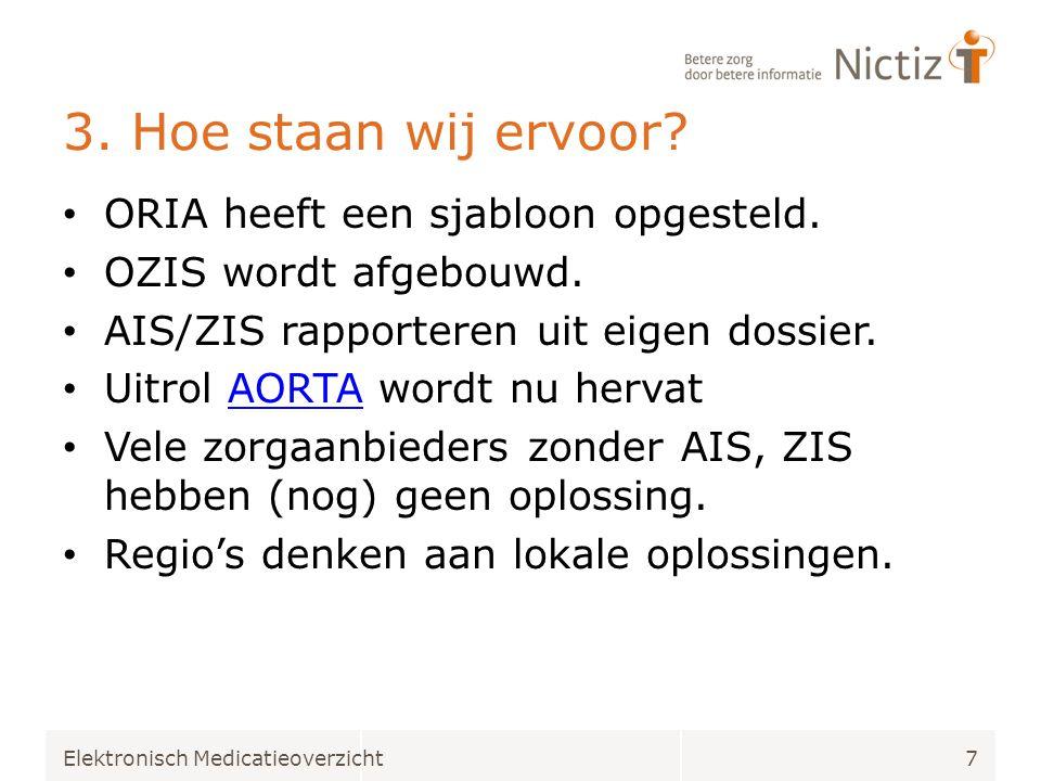 Aansluiting Eindhoven Elektronisch Medicatieoverzicht8