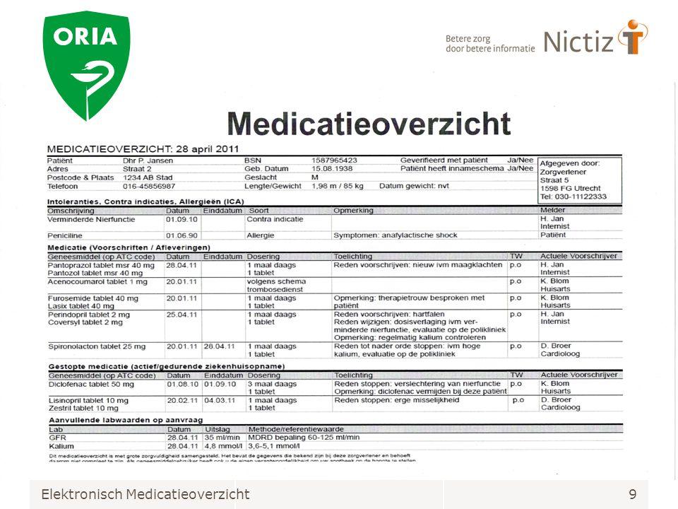 4.Logistiek van medicatieoverdracht • Richtlijn medicatieoverdracht -> richtlijn logistiek.