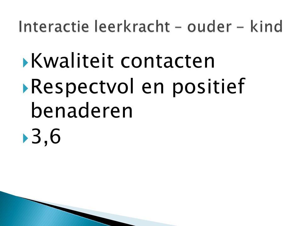  Kwaliteit contacten  Respectvol en positief benaderen  3,6