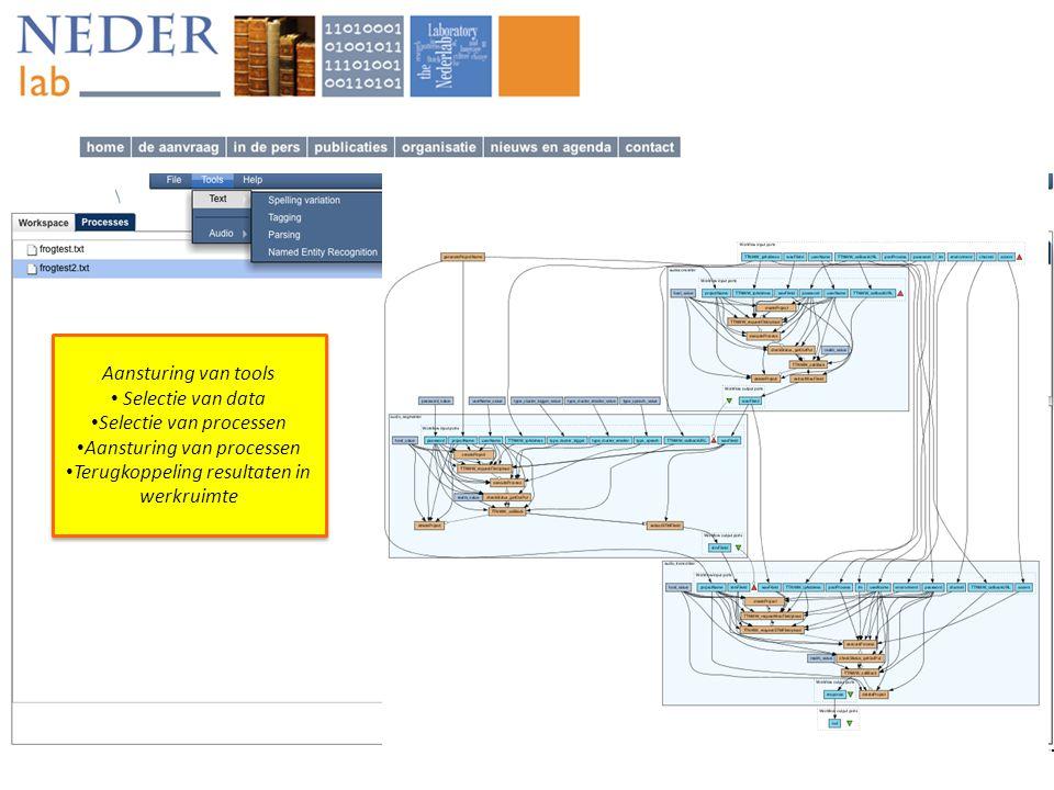 Aansturing van tools • Selectie van data • Selectie van processen • Aansturing van processen • Terugkoppeling resultaten in werkruimte Aansturing van tools • Selectie van data • Selectie van processen • Aansturing van processen • Terugkoppeling resultaten in werkruimte