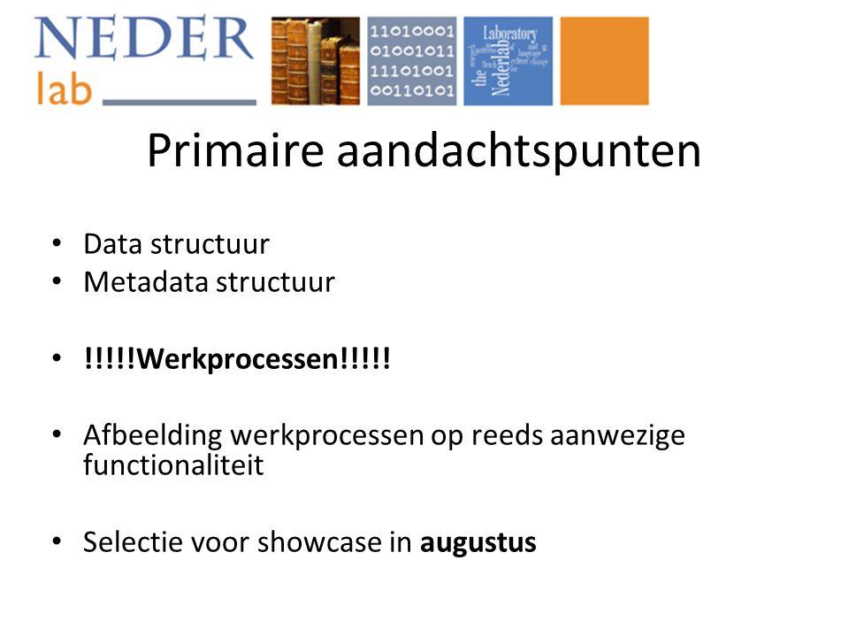 Primaire aandachtspunten • Data structuur • Metadata structuur • !!!!!Werkprocessen!!!!.
