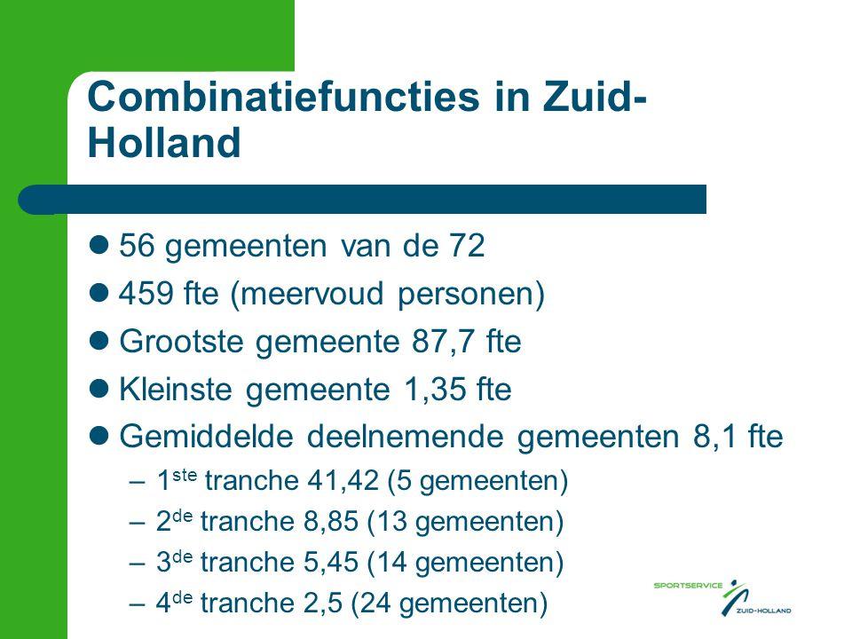 Combinatiefuncties in Zuid- Holland  56 gemeenten van de 72  459 fte (meervoud personen)  Grootste gemeente 87,7 fte  Kleinste gemeente 1,35 fte  Gemiddelde deelnemende gemeenten 8,1 fte –1 ste tranche 41,42 (5 gemeenten) –2 de tranche 8,85 (13 gemeenten) –3 de tranche 5,45 (14 gemeenten) –4 de tranche 2,5 (24 gemeenten)