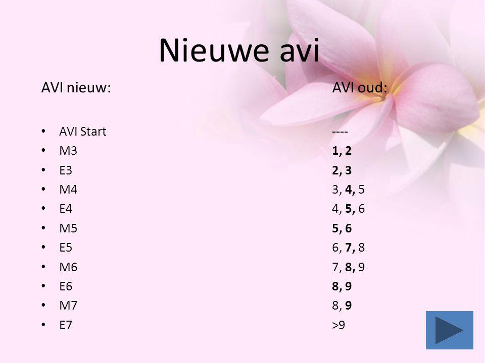 Nieuwe avi AVI nieuw:AVI oud: • AVI Start---- • M31, 2 • E32, 3 • M43, 4, 5 • E44, 5, 6 • M55, 6 • E56, 7, 8 • M67, 8, 9 • E68, 9 • M78, 9 • E7>9