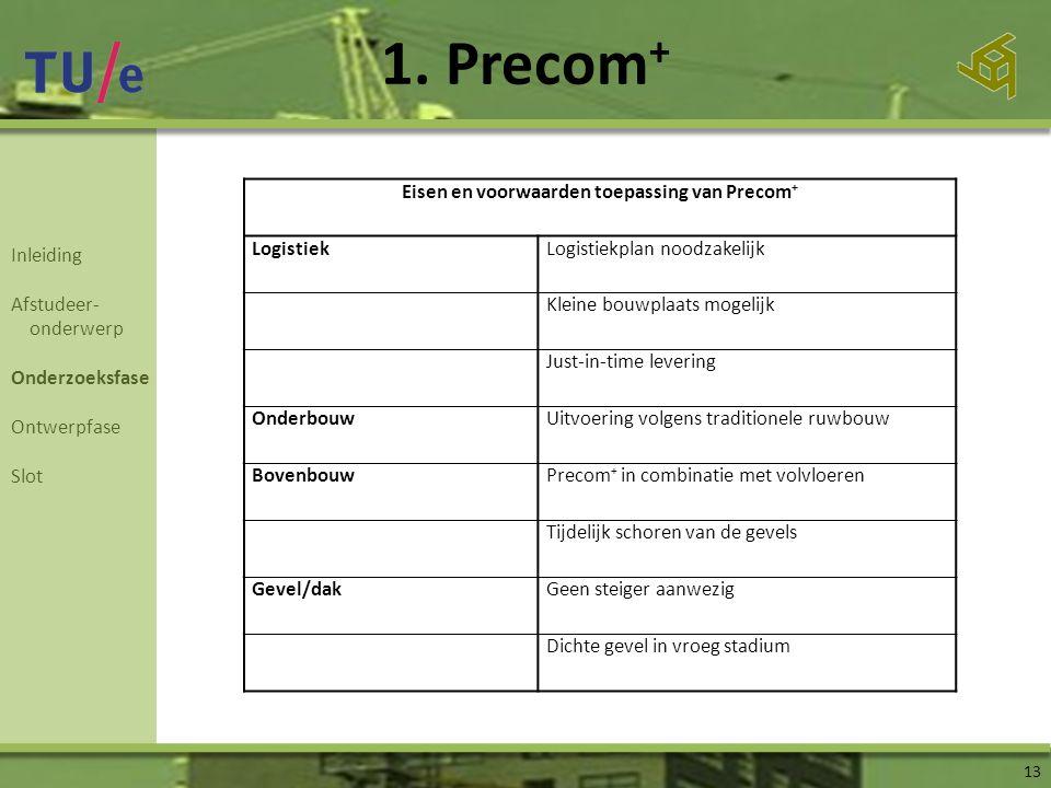 1. Precom + Eisen en voorwaarden toepassing van Precom + LogistiekLogistiekplan noodzakelijk Kleine bouwplaats mogelijk Just-in-time levering Onderbou