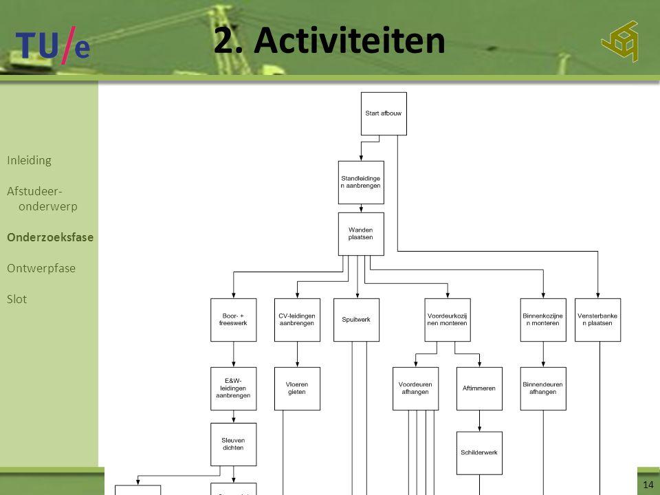 2. Activiteiten 14 • De inbouw – Wanden plaatsen – Vloeren gieten – Boor- en freeswerk – Sleuven dichten – Voordeurkozijnen monteren – Binnenkozijnen
