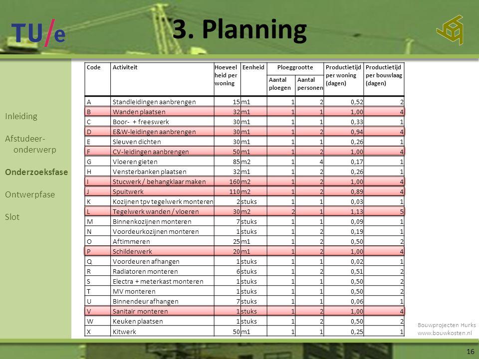 3. Planning 16 Inleiding Afstudeer- onderwerp Onderzoeksfase Ontwerpfase Slot Bouwprojecten Hurks www.bouwkosten.nl Code ActiviteitHoeveel heid per wo