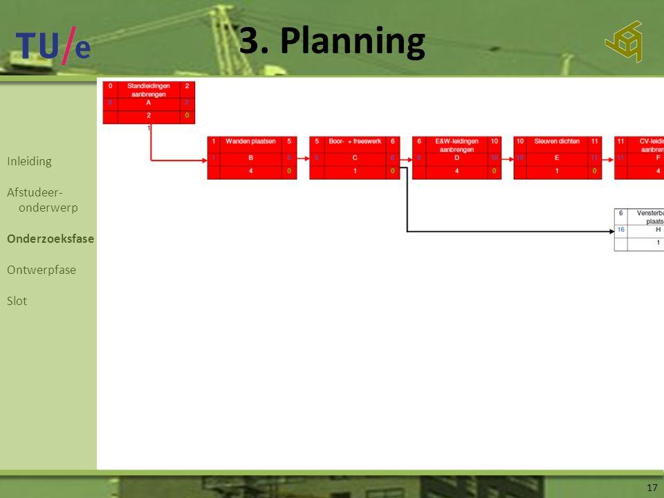 Inleiding Afstudeer- onderwerp Onderzoeksfase Ontwerpfase Slot 3. Planning 17