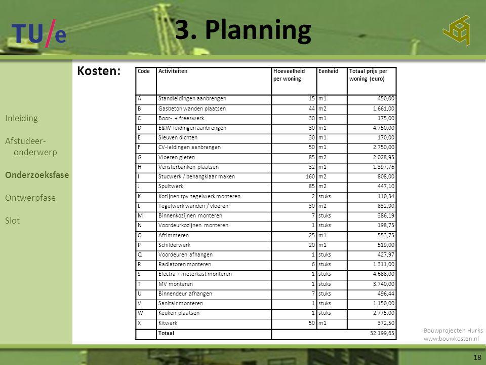 3. Planning 18 Inleiding Afstudeer- onderwerp Onderzoeksfase Ontwerpfase Slot Bouwprojecten Hurks www.bouwkosten.nl Kosten: CodeActiviteitenHoeveelhei