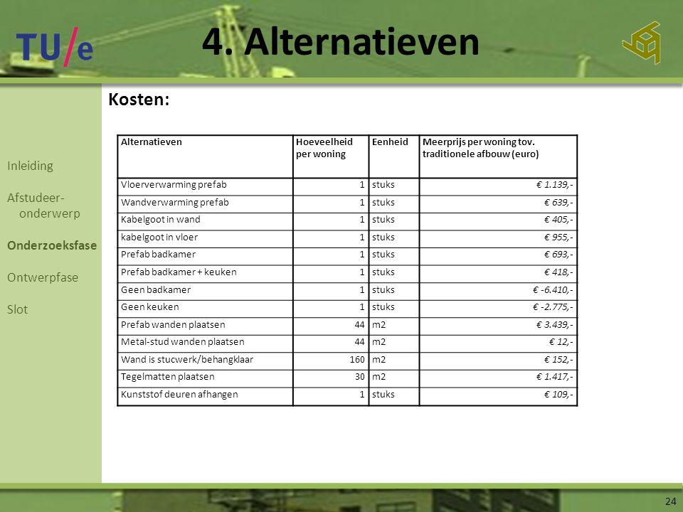 4. Alternatieven 24 Inleiding Afstudeer- onderwerp Onderzoeksfase Ontwerpfase Slot Kosten: AlternatievenHoeveelheid per woning EenheidMeerprijs per wo