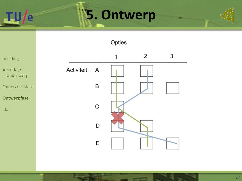 5. Ontwerp 27 Inleiding Afstudeer- onderwerp Onderzoeksfase Ontwerpfase Slot