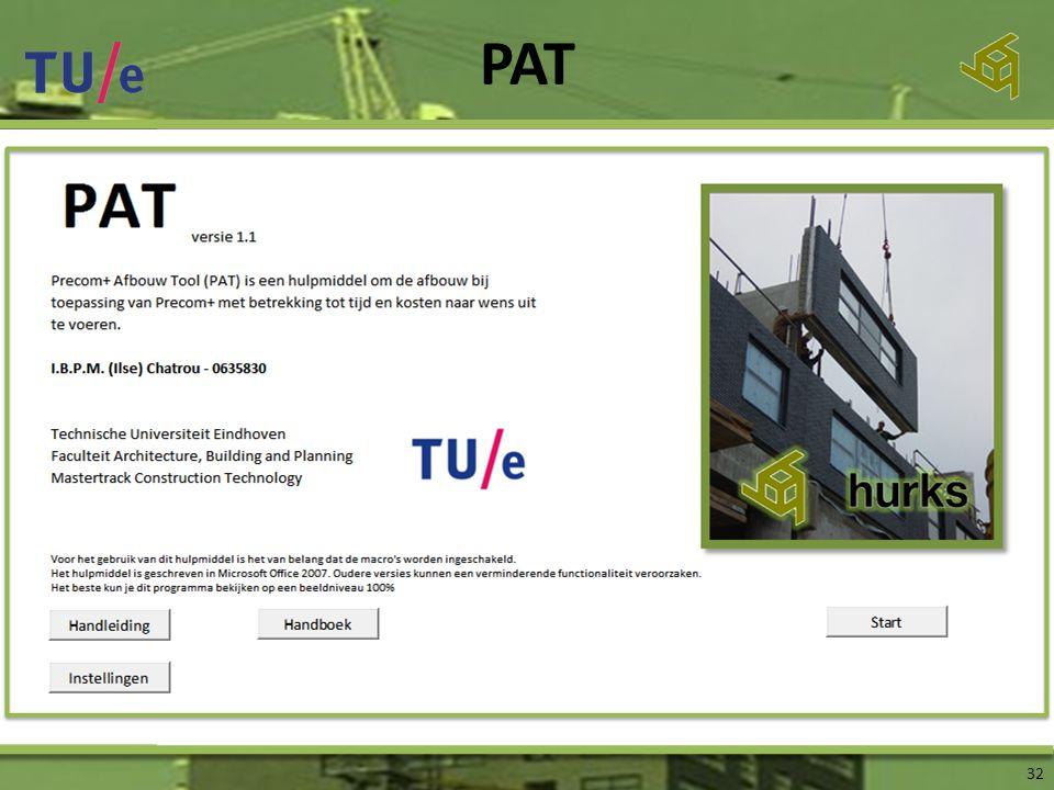 PAT Inleiding Afstudeer- onderwerp Onderzoeksfase Ontwerpfase Slot 32