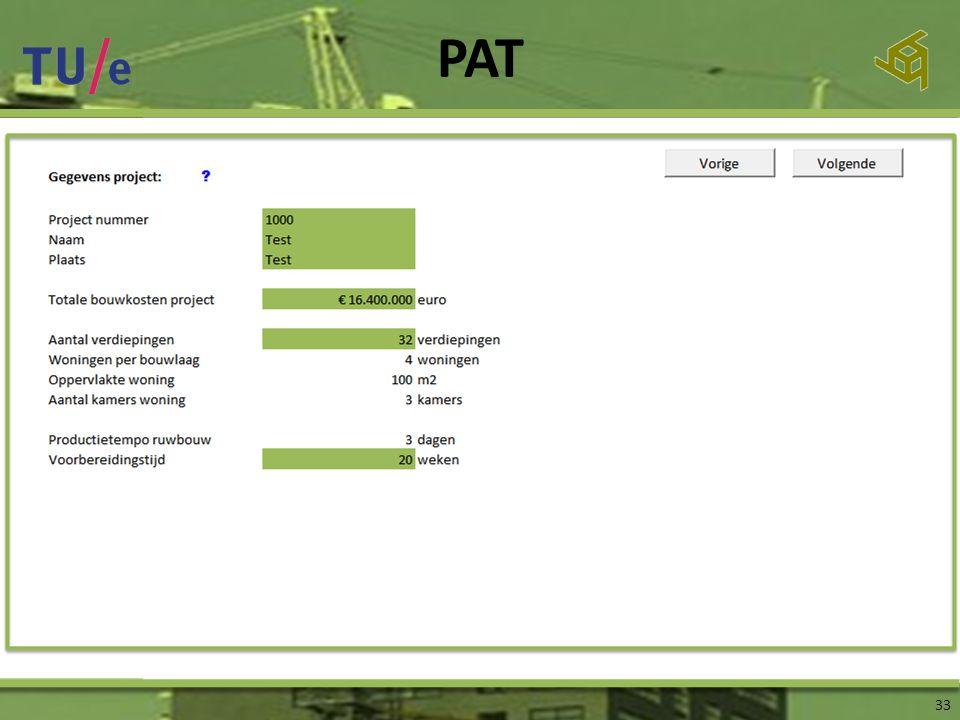 PAT Inleiding Afstudeer- onderwerp Onderzoeksfase Ontwerpfase Slot 33