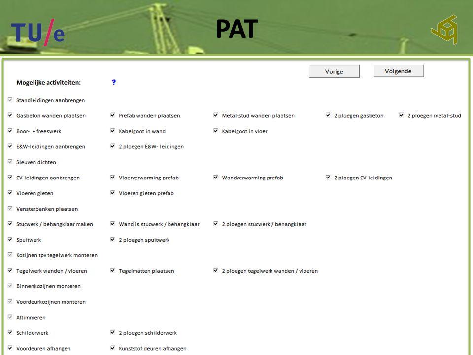 PAT Inleiding Afstudeer- onderwerp Onderzoeksfase Ontwerpfase Slot 34