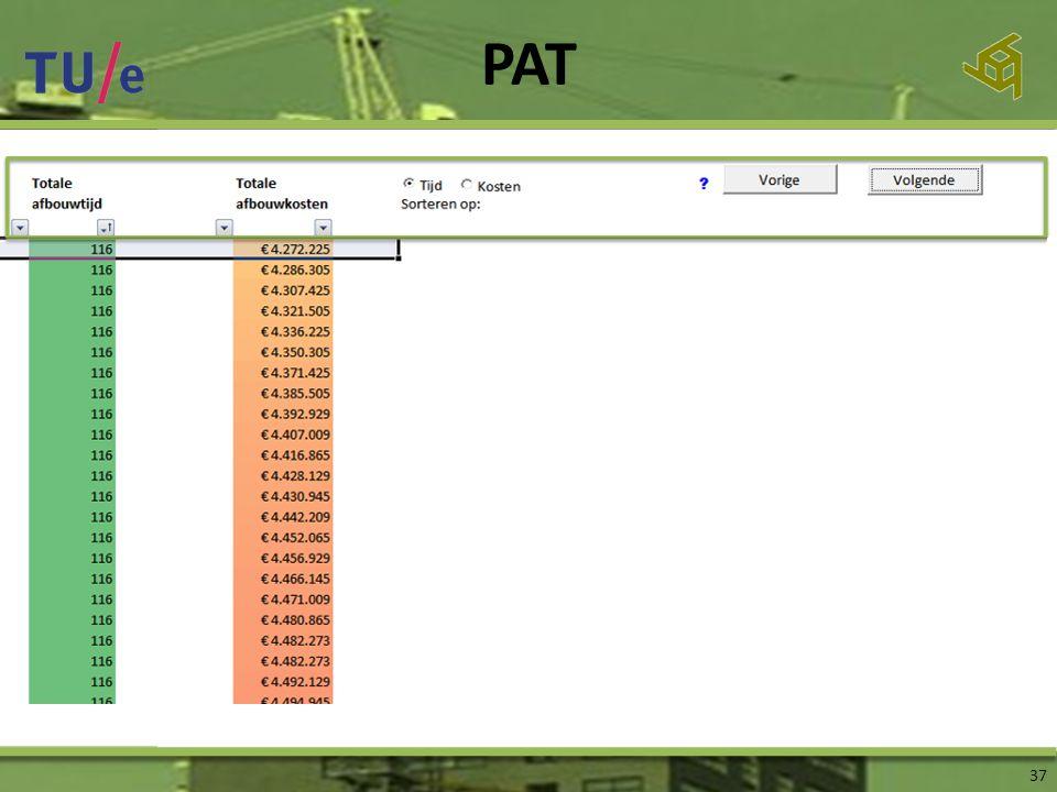 PAT Inleiding Afstudeer- onderwerp Onderzoeksfase Ontwerpfase Slot 37