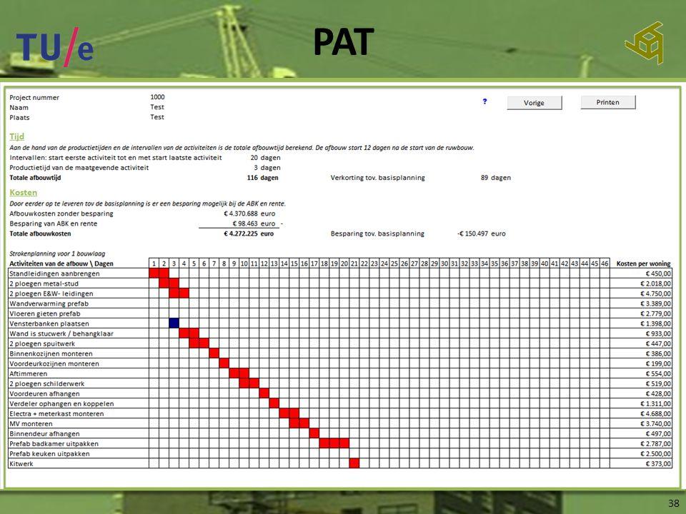 PAT Inleiding Afstudeer- onderwerp Onderzoeksfase Ontwerpfase Slot 38