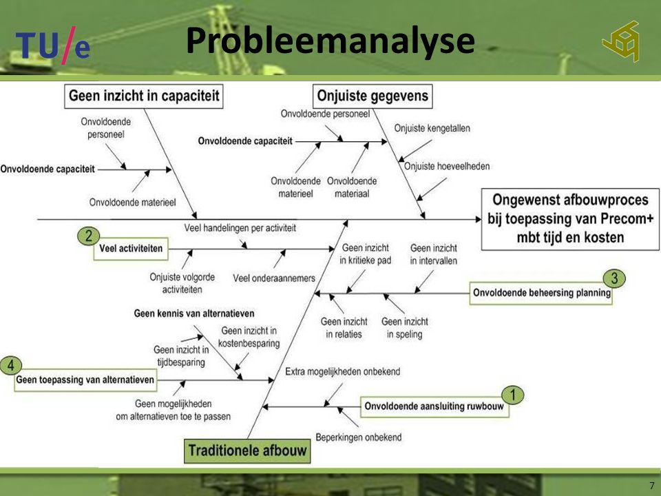 Inleiding Afstudeer- onderwerp Onderzoeksfase Ontwerpfase Slot Probleemanalyse Oorzaak-gevolg schema Stroomanalyse Oorzaak-gevolg diagram 7