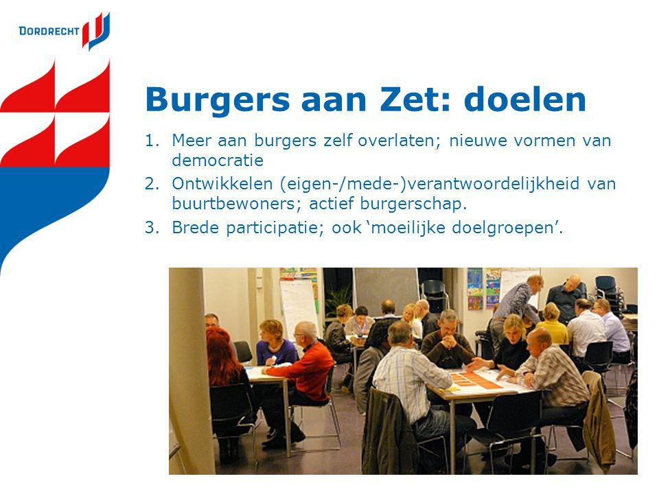 Burgers aan Zet: doelen 1.Meer aan burgers zelf overlaten; nieuwe vormen van democratie 2.Ontwikkelen (eigen-/mede-)verantwoordelijkheid van buurtbewoners; actief burgerschap.