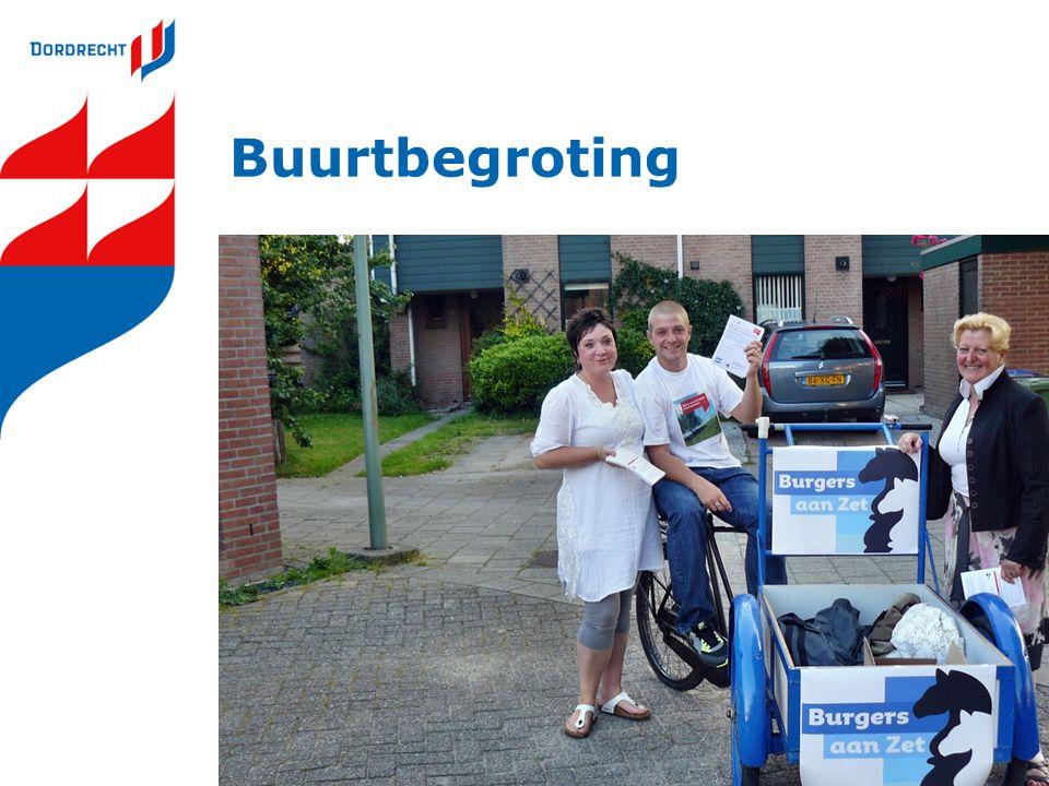 Buurtbegroting
