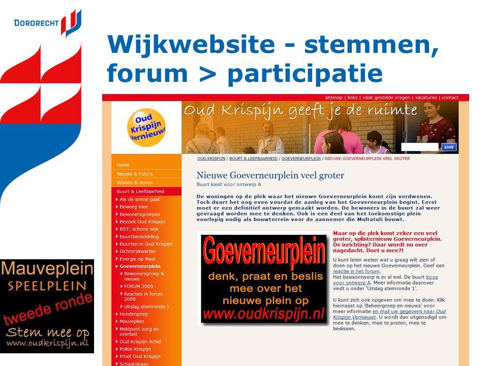 Wijkwebsite - stemmen, forum > participatie