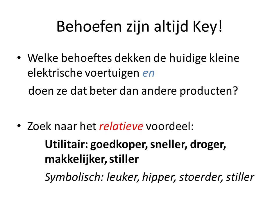 Behoefen zijn altijd Key! • Welke behoeftes dekken de huidige kleine elektrische voertuigen en doen ze dat beter dan andere producten? • Zoek naar het