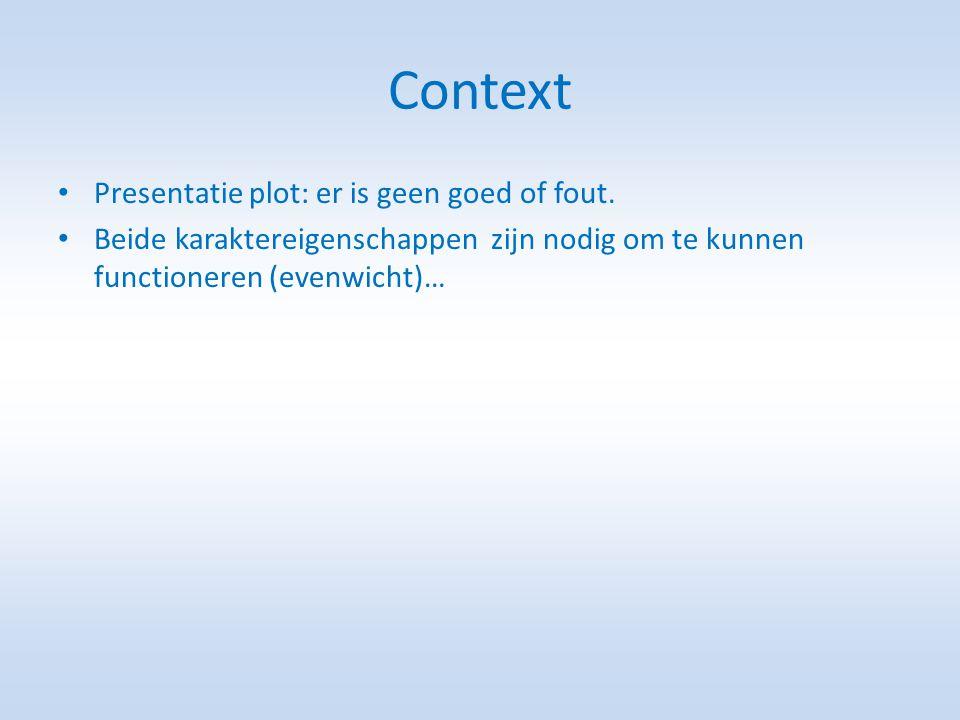 Context • Presentatie plot: er is geen goed of fout.
