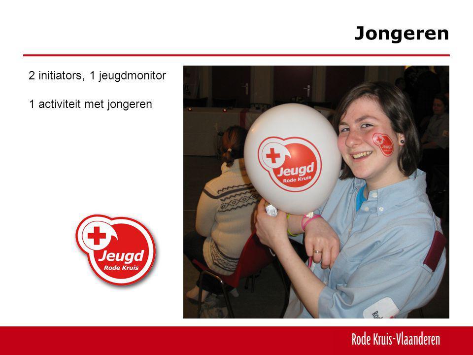 Jongeren 2 initiators, 1 jeugdmonitor 1 activiteit met jongeren