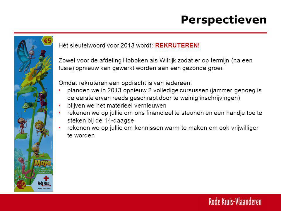 Perspectieven Hét sleutelwoord voor 2013 wordt: REKRUTEREN.