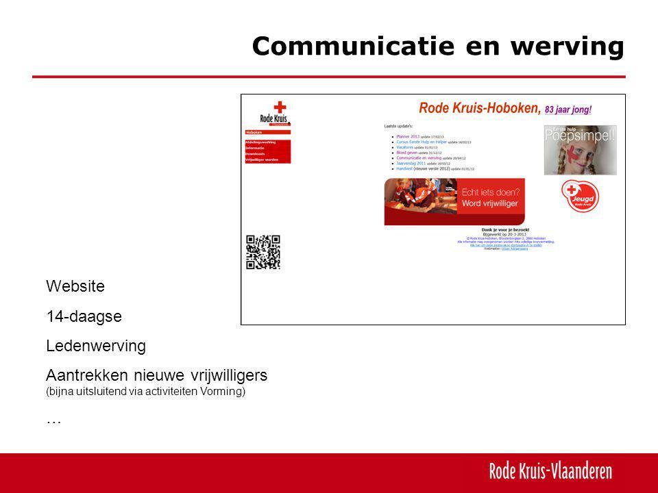 Communicatie en werving Website 14-daagse Ledenwerving Aantrekken nieuwe vrijwilligers (bijna uitsluitend via activiteiten Vorming) …