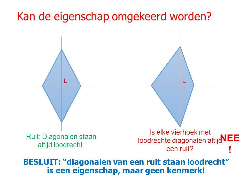 Kan de eigenschap omgekeerd worden.LL Ruit: Diagonalen staan altijd loodrecht.