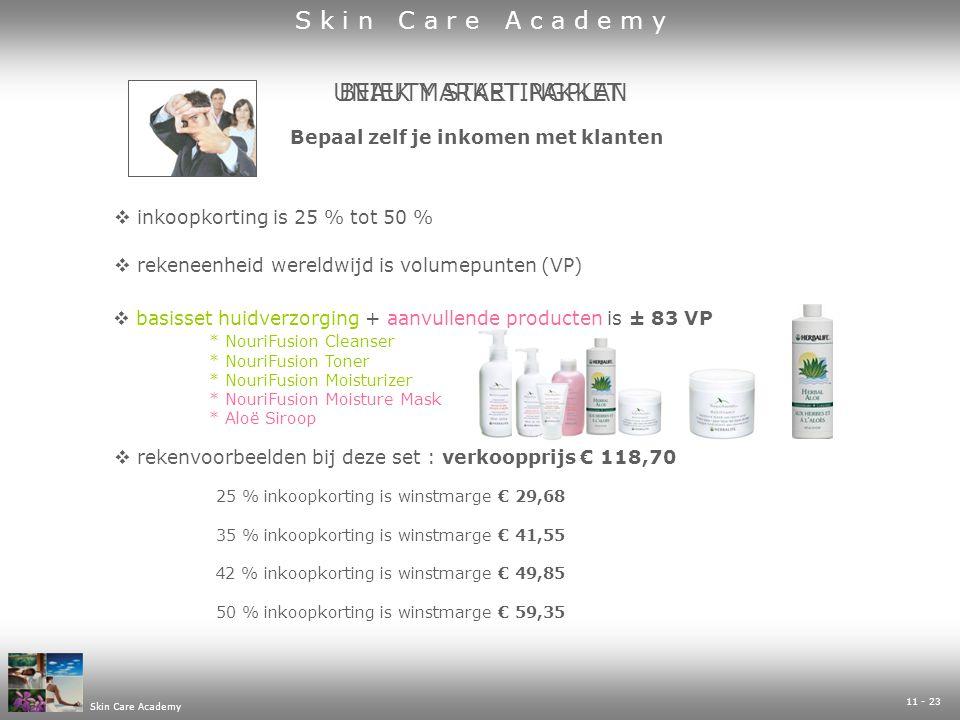 11 - 23 Skin Care Academy UNIEK MARKETINGPLANBEAUTY START PAKKET  inkoopkorting is 25 % tot 50 %  rekeneenheid wereldwijd is volumepunten (VP)  rekenvoorbeelden bij deze set : verkoopprijs € 118,70 25 % inkoopkorting is winstmarge € 29,68 35 % inkoopkorting is winstmarge € 41,55 42 % inkoopkorting is winstmarge € 49,85 50 % inkoopkorting is winstmarge € 59,35  basisset huidverzorging + aanvullende producten is ± 83 VP * NouriFusion Cleanser * NouriFusion Toner * NouriFusion Moisturizer * NouriFusion Moisture Mask * Aloë Siroop Bepaal zelf je inkomen met klanten