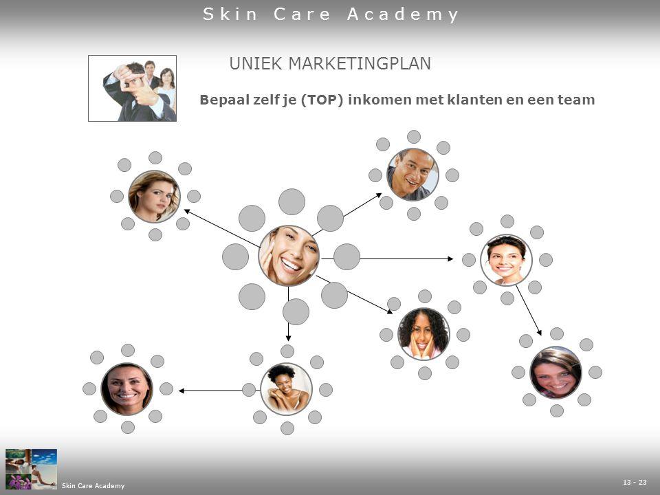 13 - 23 Skin Care Academy UNIEK MARKETINGPLAN Bepaal zelf je (TOP) inkomen met klanten en een team