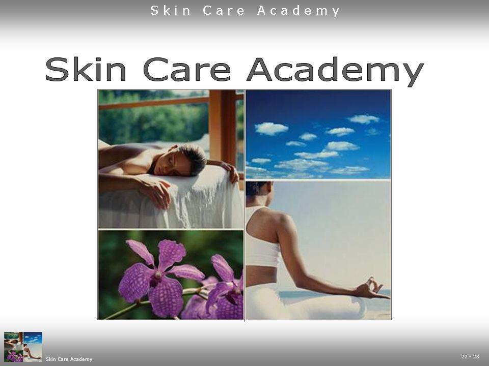 Skin Care Academy 22 - 23
