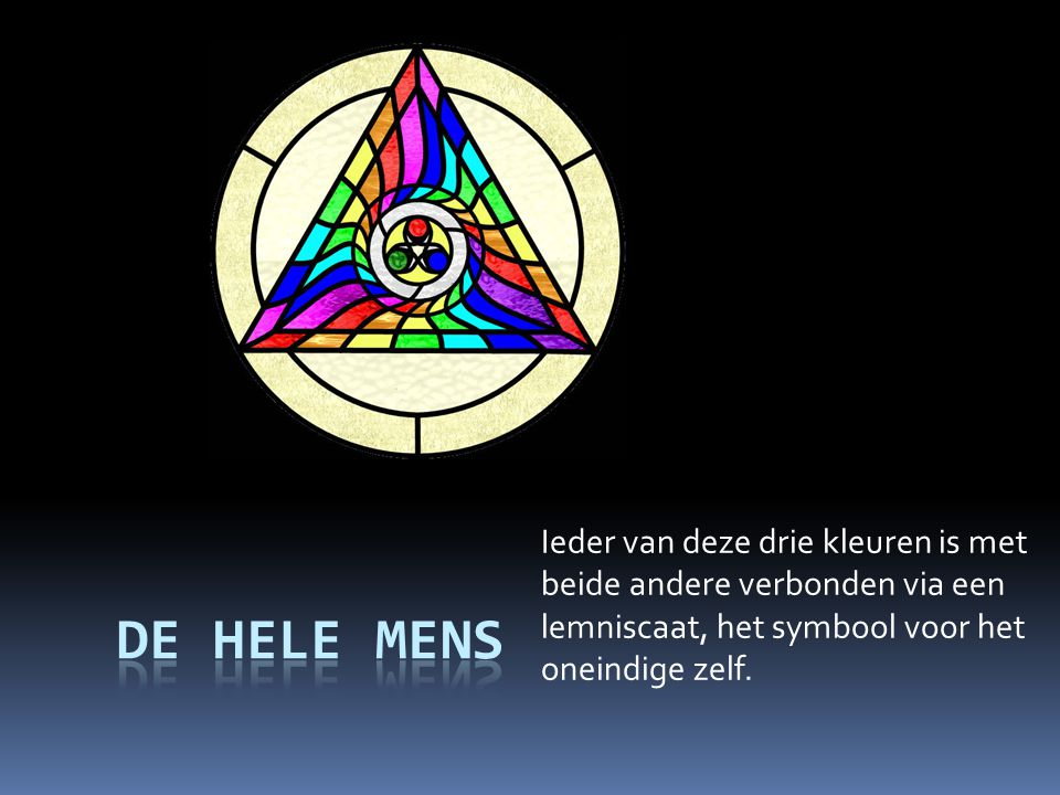 Ieder van deze drie kleuren is met beide andere verbonden via een lemniscaat, het symbool voor het oneindige zelf.