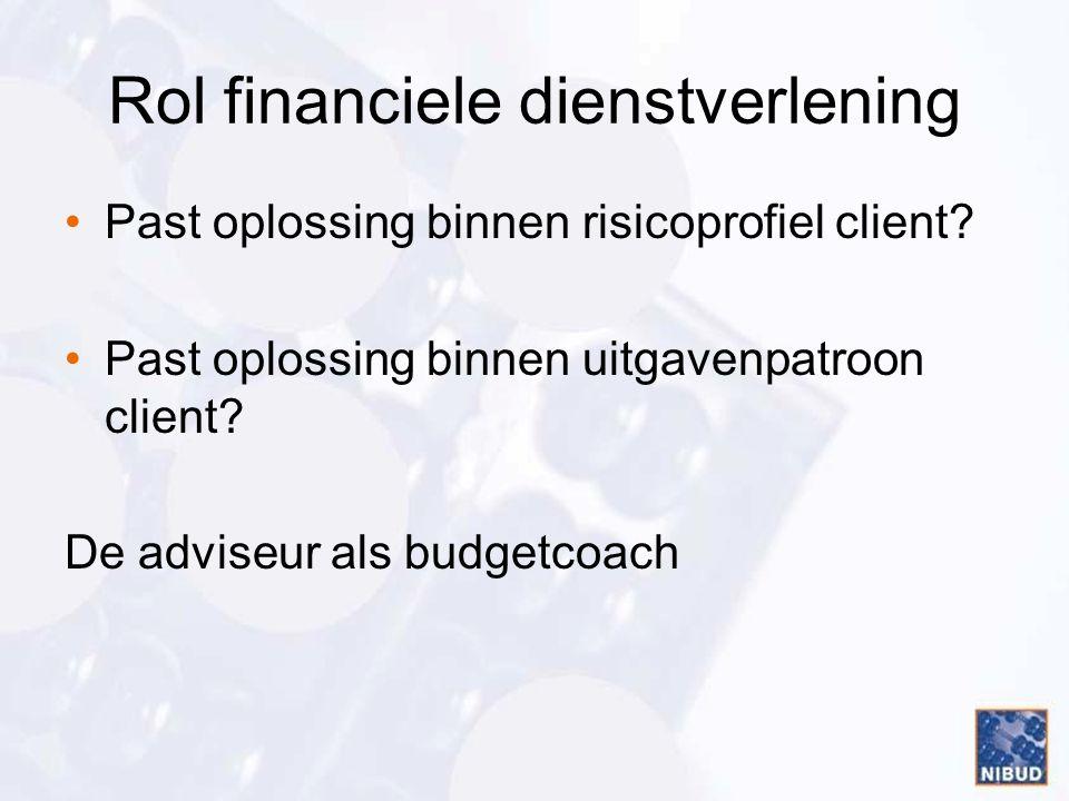 Rol financiele dienstverlening •Past oplossing binnen risicoprofiel client.