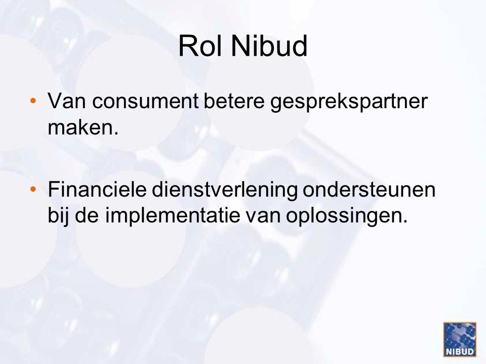 Rol Nibud •Van consument betere gesprekspartner maken.