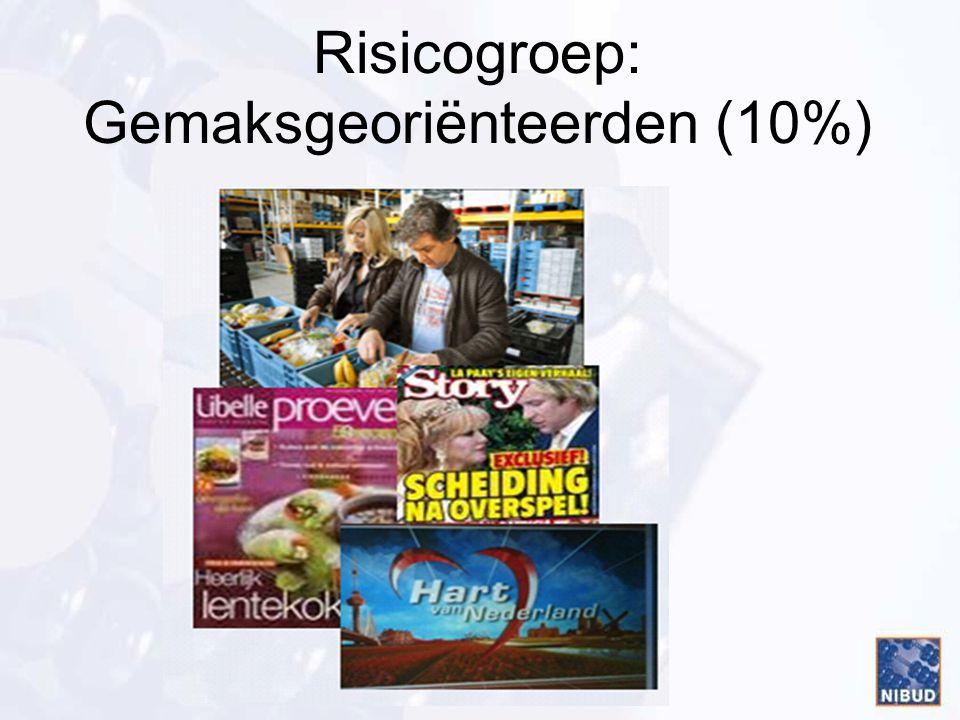 Risicogroep: Gemaksgeoriënteerden (10%)