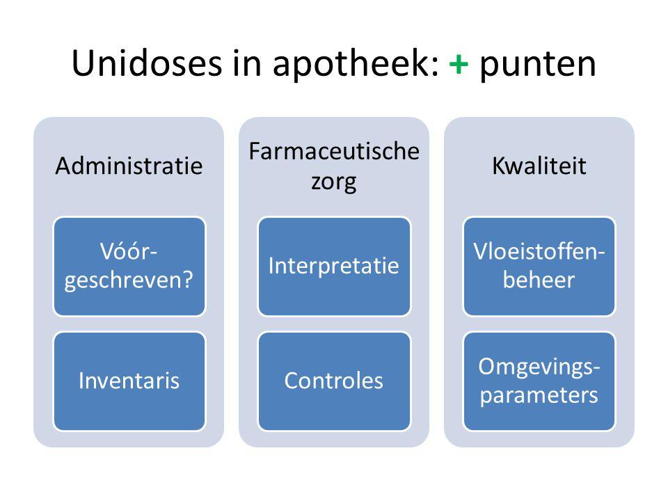Unidoses in apotheek: + punten Administratie Vóór- geschreven? Inventaris Farmaceutische zorg InterpretatieControles Kwaliteit Vloeistoffen- beheer Om