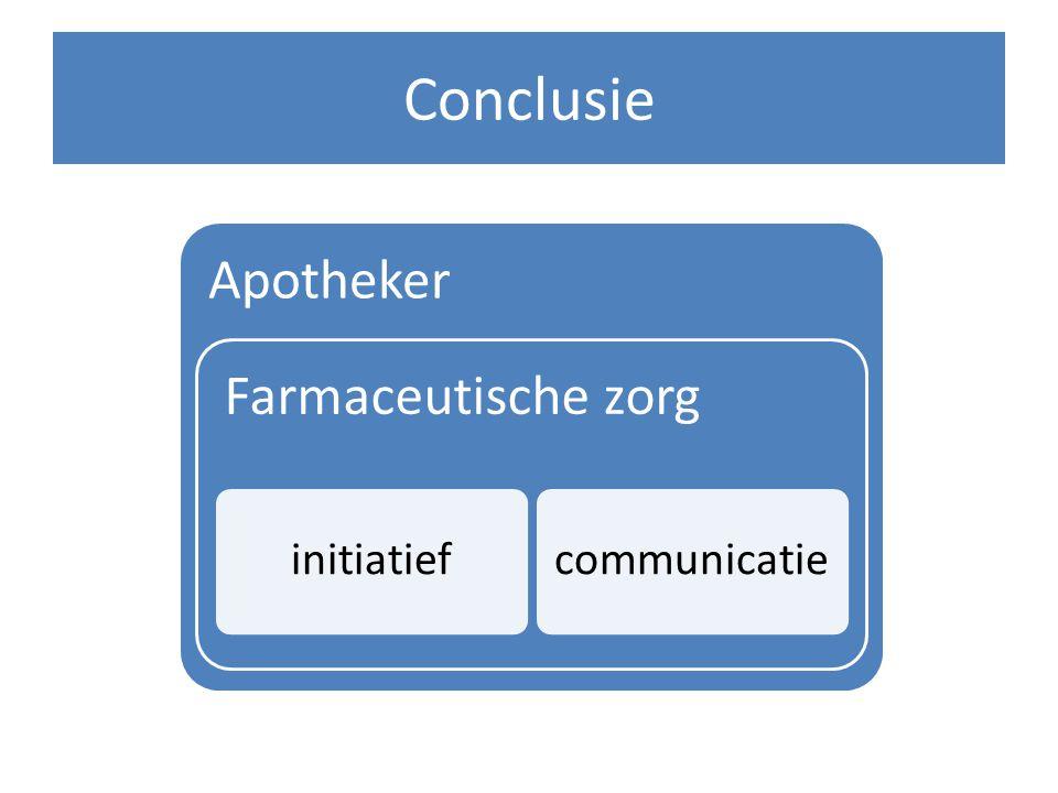 Conclusie Apotheker Farmaceutische zorg initiatiefcommunicatie
